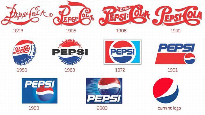 1265894753_design_evolution_corporate_company_logos_10